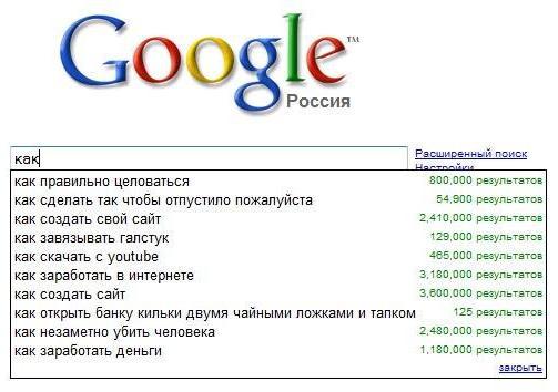 Что ищут в Гугле