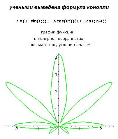 Формула конопли
